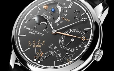 Interesting Facts About Watches And Watchmakers